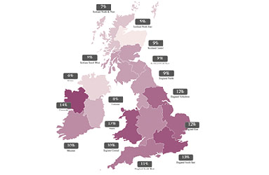 Female British Isles mtDNA Distribution